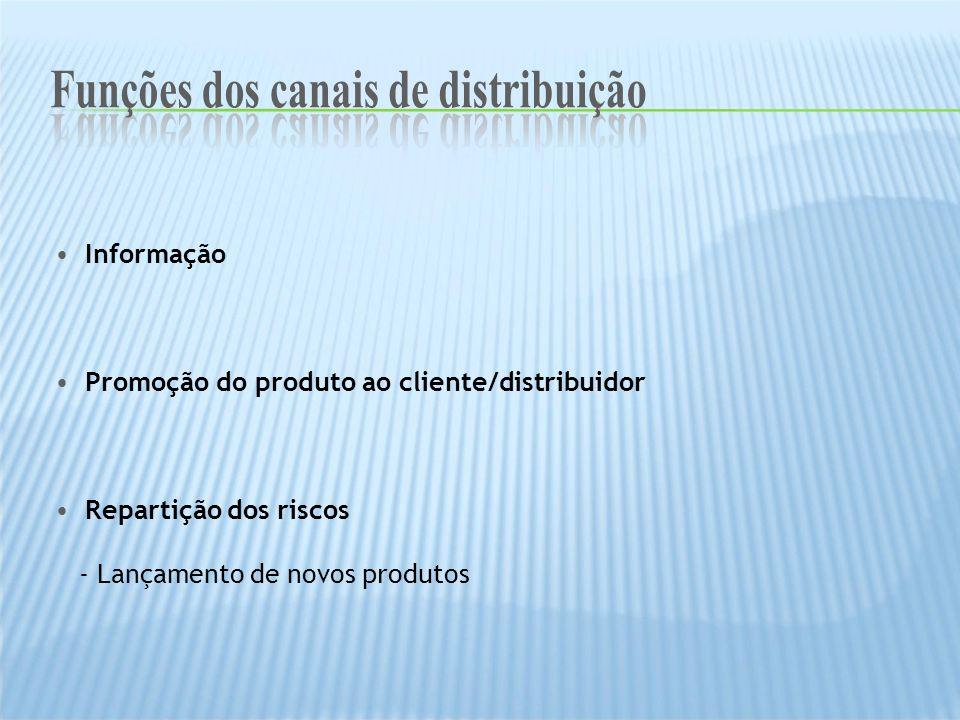 Informação Promoção do produto ao cliente/distribuidor Repartição dos riscos - Lançamento de novos produtos