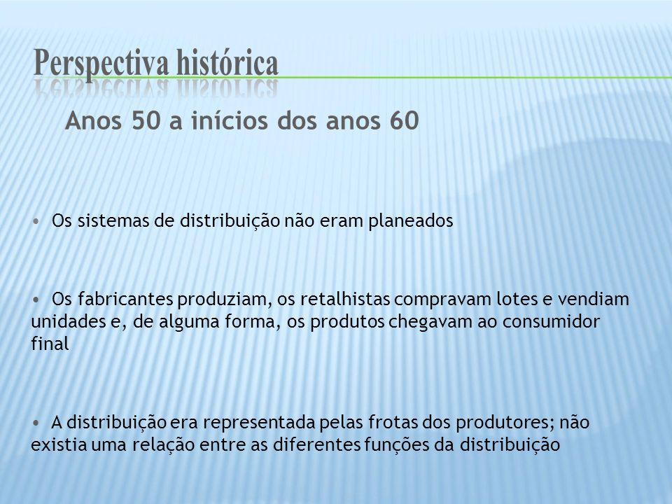 Os sistemas de distribuição não eram planeados Os fabricantes produziam, os retalhistas compravam lotes e vendiam unidades e, de alguma forma, os prod