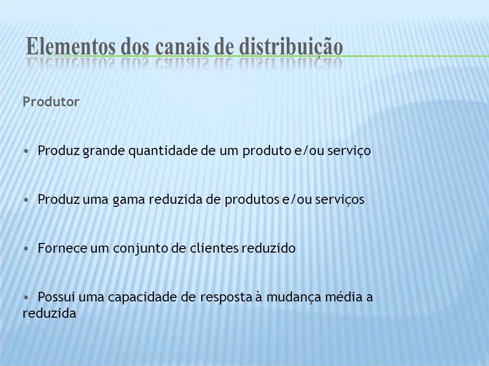 Produtor Produz grande quantidade de um produto e/ou serviço Produz uma gama reduzida de produtos e/ou serviços Fornece um conjunto de clientes reduzi