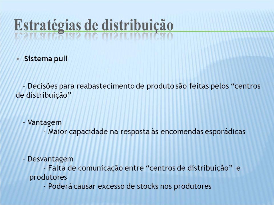 Sistema pull - Decisões para reabastecimento de produto são feitas pelos centros de distribuição - Vantagem - Maior capacidade na resposta às encomend