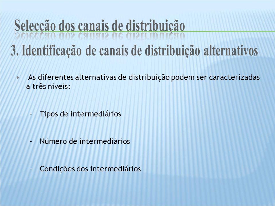As diferentes alternativas de distribuição podem ser caracterizadas a três níveis: -Tipos de intermediários -Número de intermediários -Condições dos i