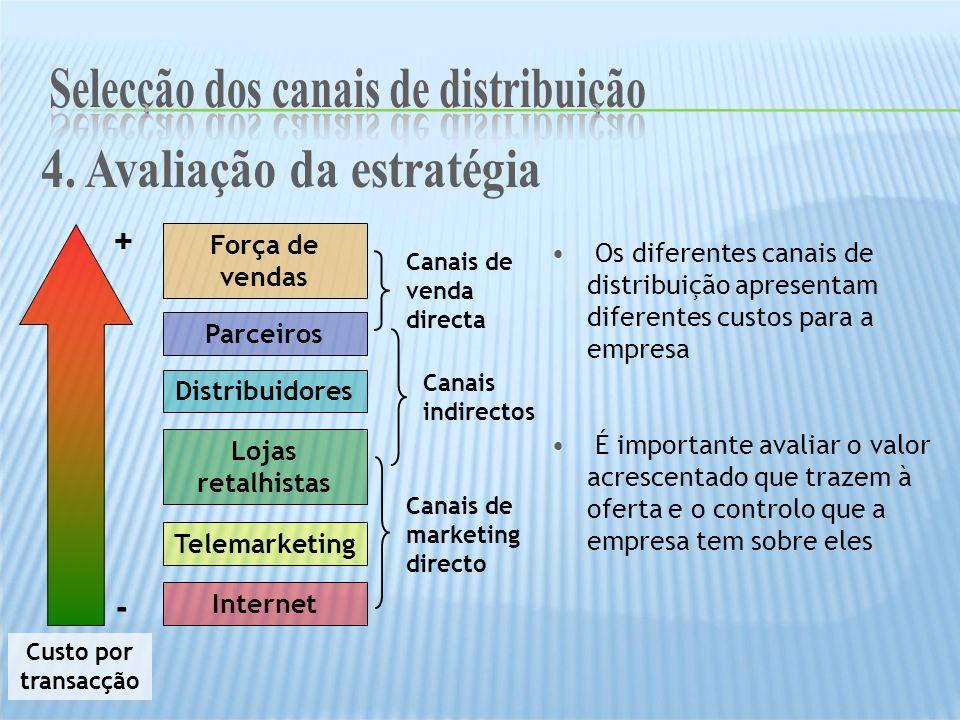 Os diferentes canais de distribuição apresentam diferentes custos para a empresa É importante avaliar o valor acrescentado que trazem à oferta e o con