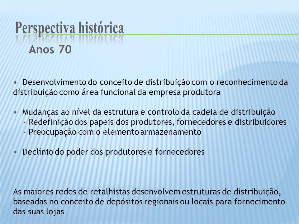 Desenvolvimento do conceito de distribuição com o reconhecimento da distribuição como área funcional da empresa produtora Mudanças ao nível da estrutu