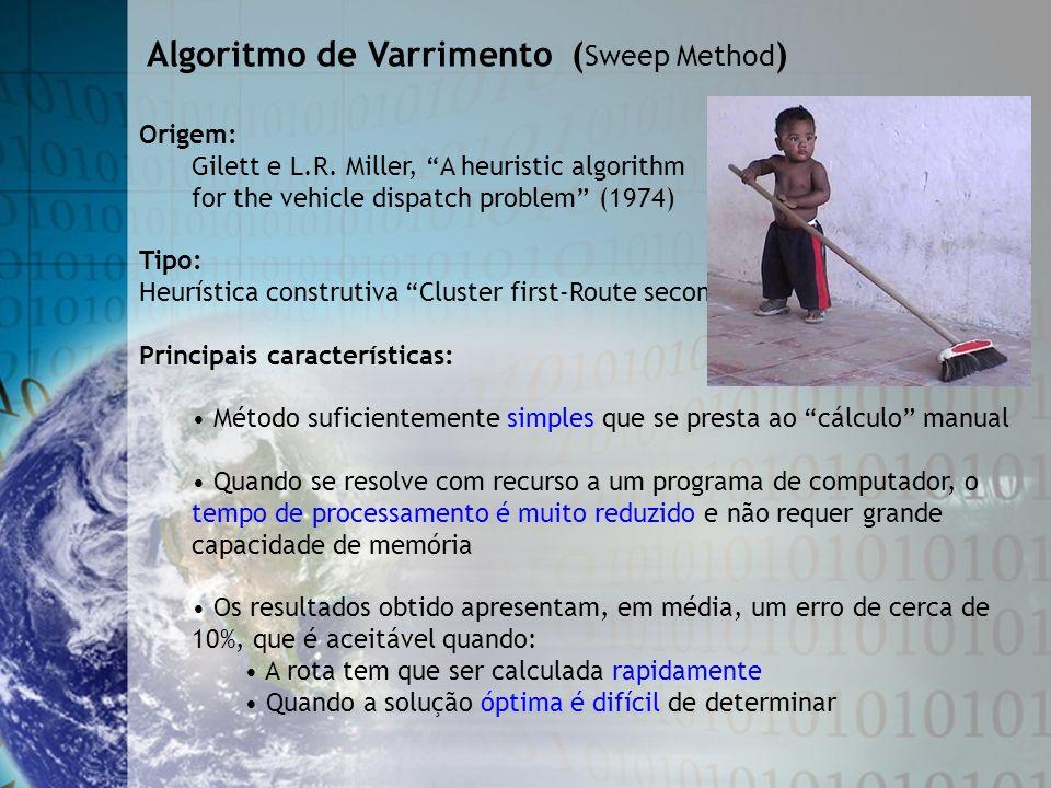 Algoritmo de Varrimento ( Sweep Method ) Origem: Gilett e L.R. Miller, A heuristic algorithm for the vehicle dispatch problem (1974) Tipo: Heurística