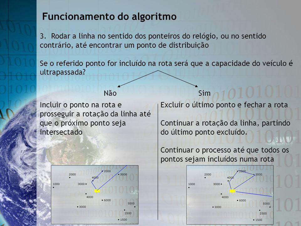 3. Rodar a linha no sentido dos ponteiros do relógio, ou no sentido contrário, até encontrar um ponto de distribuição Se o referido ponto for incluído