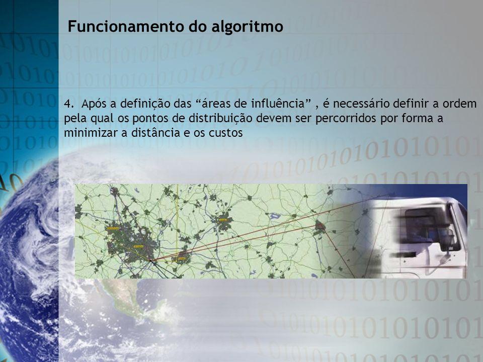 Funcionamento do algoritmo 4. Após a definição das áreas de influência, é necessário definir a ordem pela qual os pontos de distribuição devem ser per