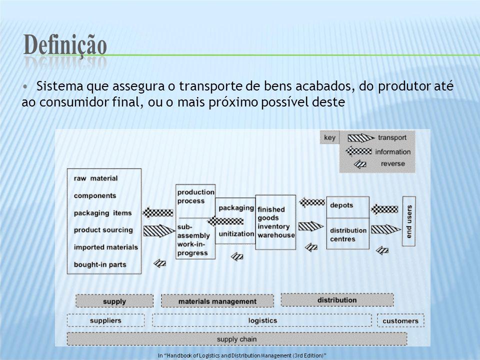 Sistema que assegura o transporte de bens acabados, do produtor até ao consumidor final, ou o mais próximo possível deste In Handbook of Logistics and