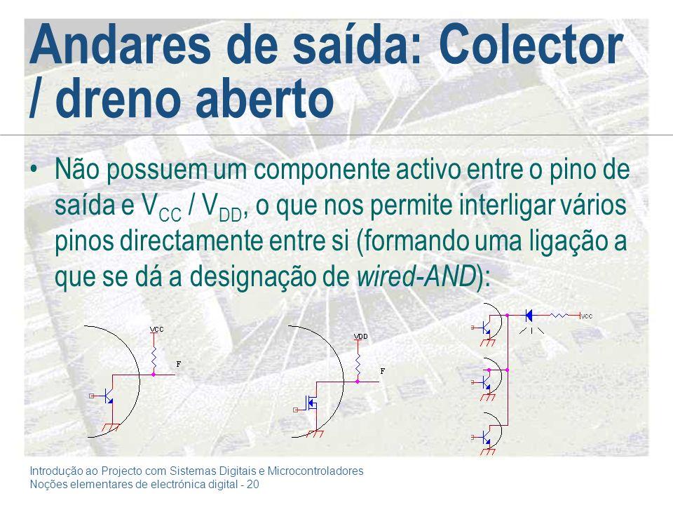 Introdução ao Projecto com Sistemas Digitais e Microcontroladores Noções elementares de electrónica digital - 20 Andares de saída: Colector / dreno ab
