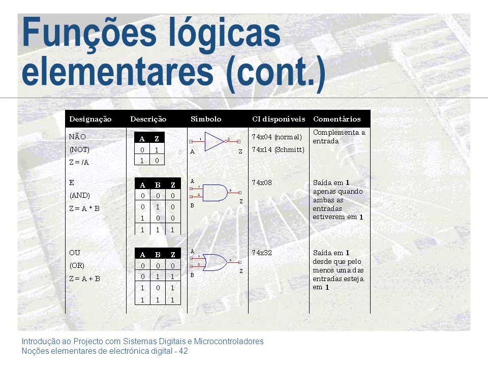 Introdução ao Projecto com Sistemas Digitais e Microcontroladores Noções elementares de electrónica digital - 42 Funções lógicas elementares (cont.)