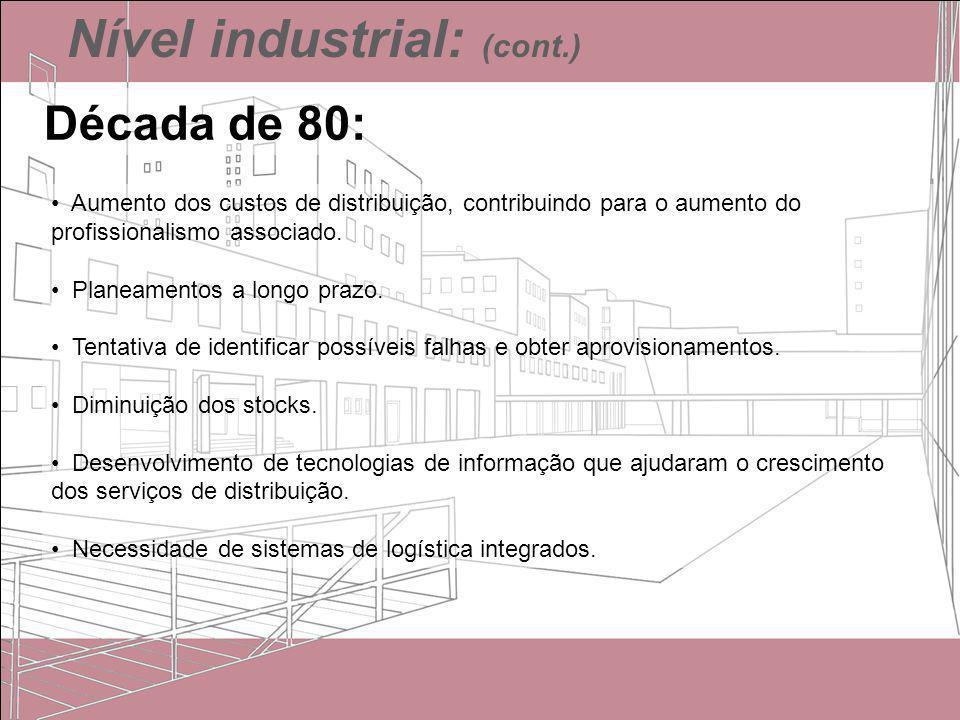 Nível industrial: (cont.) Década de 80: Aumento dos custos de distribuição, contribuindo para o aumento do profissionalismo associado. Planeamentos a