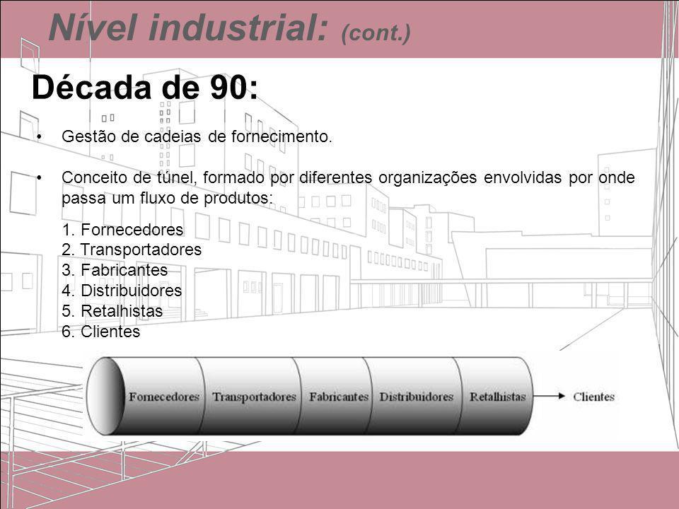 Nível industrial: (cont.) Década de 90: Gestão de cadeias de fornecimento. Conceito de túnel, formado por diferentes organizações envolvidas por onde
