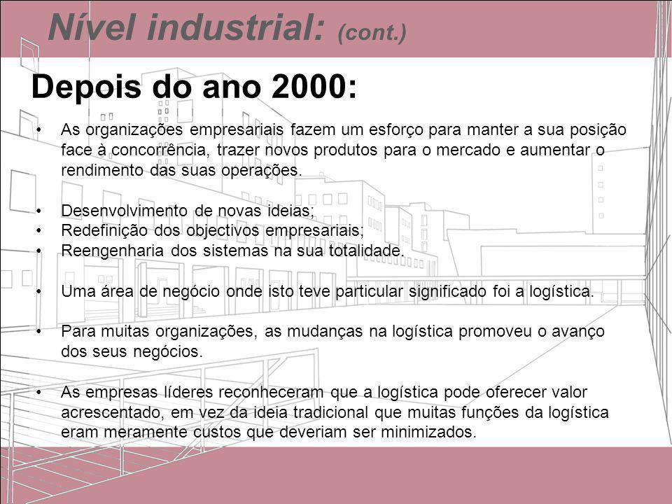 Nível industrial: (cont.) Depois do ano 2000: As organizações empresariais fazem um esforço para manter a sua posição face à concorrência, trazer novo