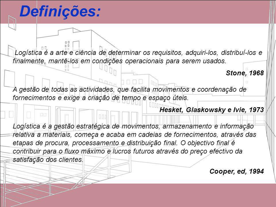 Definições: Logística é a arte e ciência de determinar os requisitos, adquiri-los, distribuí-los e finalmente, mantê-los em condições operacionais par