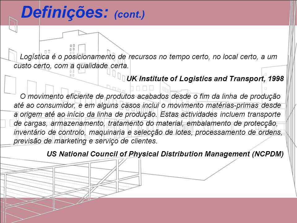 Definições: (cont.) Logística é o posicionamento de recursos no tempo certo, no local certo, a um custo certo, com a qualidade certa. UK Institute of