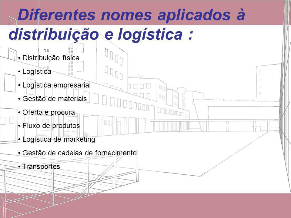 Diferentes nomes aplicados à distribuição e logística : Distribuição física (physical distribution) Logística (logistics) Logística empresarial (busin