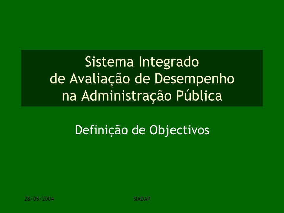 28/05/2004SIADAP Sistema Integrado de Avaliação de Desempenho na Administração Pública Definição de Objectivos