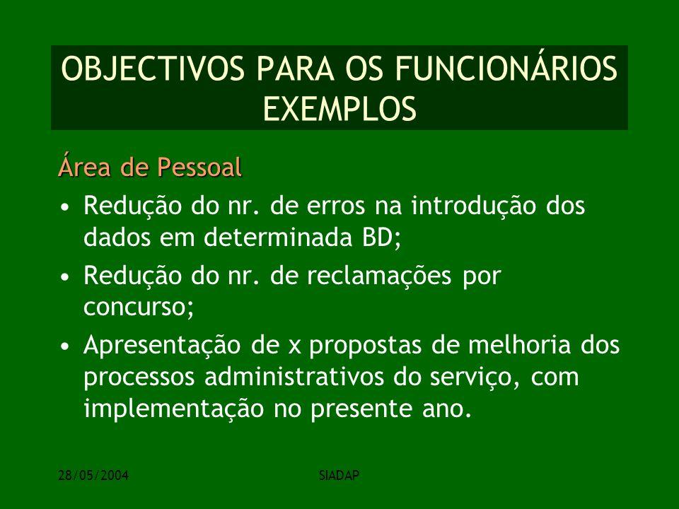 28/05/2004SIADAP OBJECTIVOS PARA OS FUNCIONÁRIOS EXEMPLOS Área de Pessoal Redução do nr.
