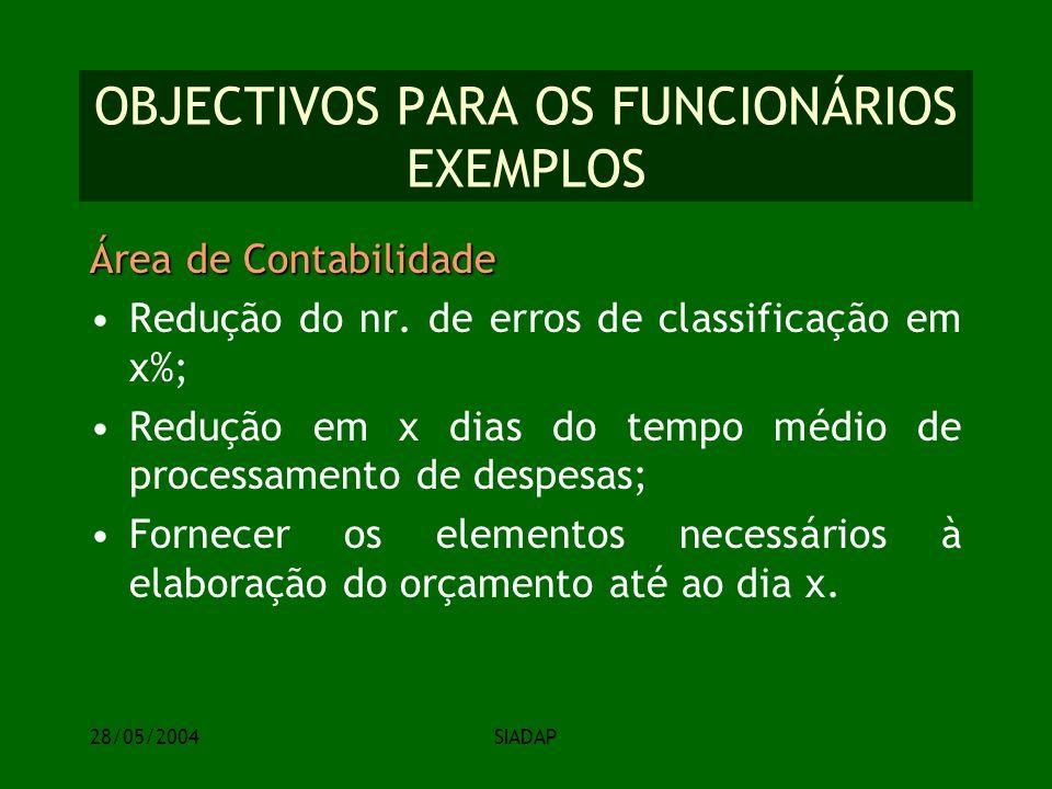 28/05/2004SIADAP OBJECTIVOS PARA OS FUNCIONÁRIOS EXEMPLOS Área de Contabilidade Redução do nr.