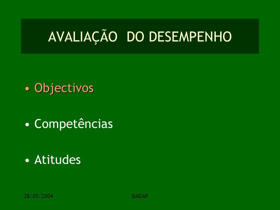 28/05/2004SIADAP AVALIAÇÃO DO DESEMPENHO ObjectivosObjectivos Competências Atitudes