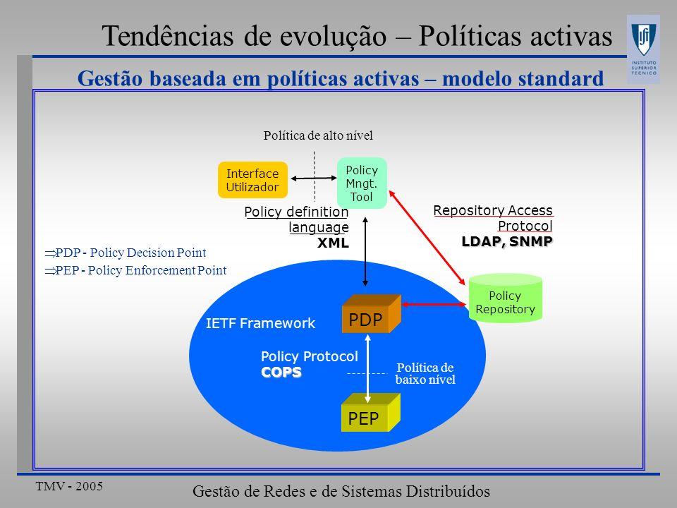 TMV - 2005 Gestão de Redes e de Sistemas Distribuídos Gestão baseada em políticas activas – modelo standard PDP - Policy Decision Point PEP - Policy E