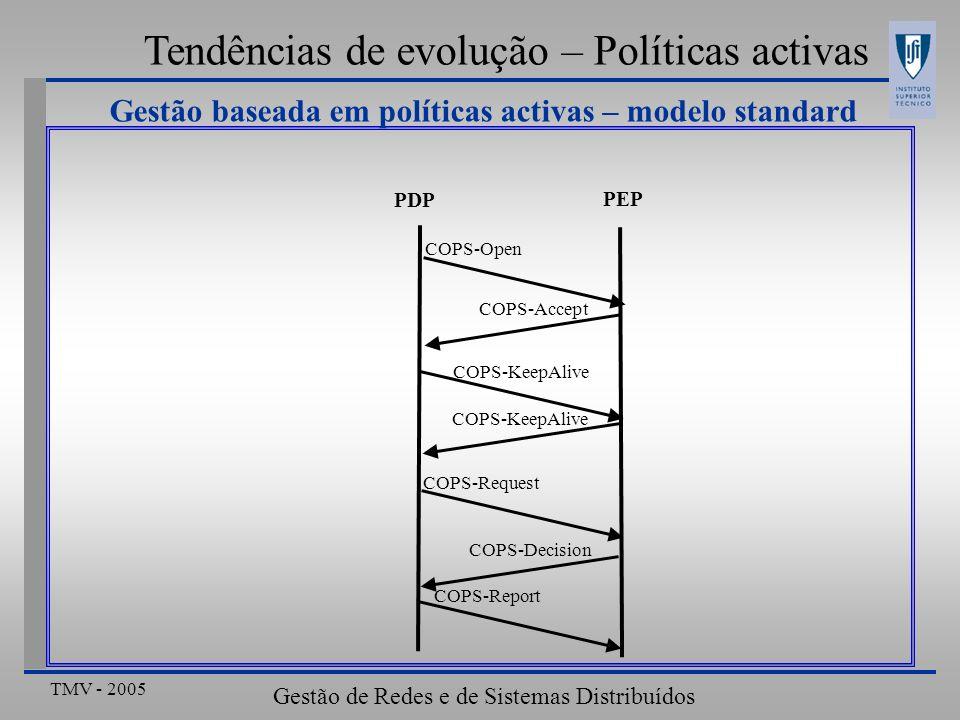 TMV - 2005 Gestão de Redes e de Sistemas Distribuídos Gestão baseada em políticas activas – modelo standard Tendências de evolução – Políticas activas