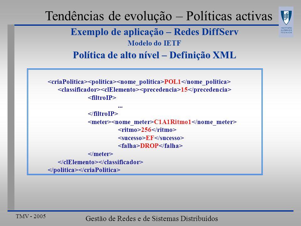 TMV - 2005 Gestão de Redes e de Sistemas Distribuídos Tendências de evolução – Políticas activas POL1 15... C1A1Ritmo1 256 EF DROP Exemplo de aplicaçã