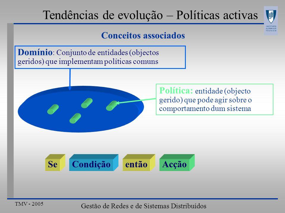 TMV - 2005 Gestão de Redes e de Sistemas Distribuídos Tendências de evolução – Políticas activas Tipos de políticas Nível de agregação Política elementar Configuração de elementos individuais Política composta Configuração de conjuntos de elementos.