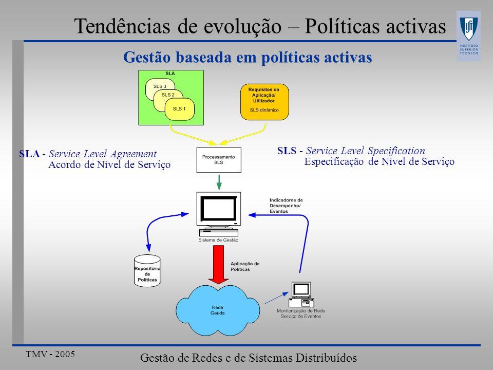 TMV - 2005 Gestão de Redes e de Sistemas Distribuídos Tendências de evolução – Políticas activas Especificação de políticas Linguagens de especificação Ex: Ponder