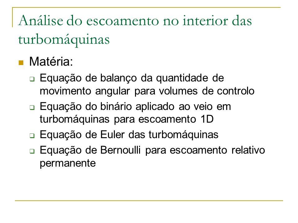Análise do escoamento no interior das turbomáquinas Matéria: Equação de balanço da quantidade de movimento angular para volumes de controlo Equação do