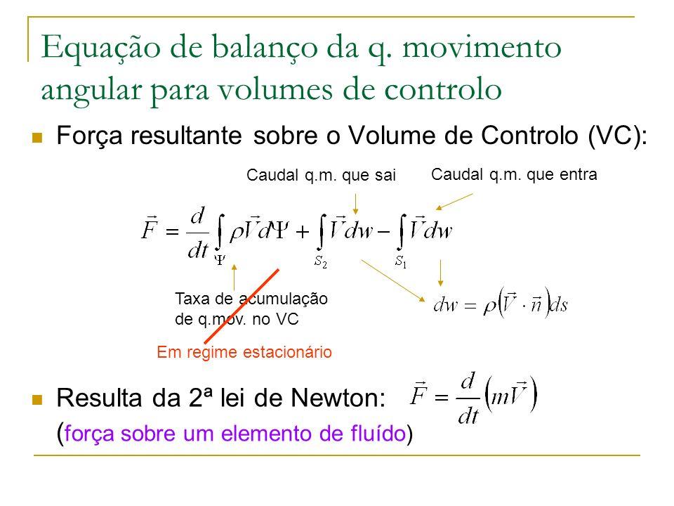 Equação de balanço da q. movimento angular para volumes de controlo Força resultante sobre o Volume de Controlo (VC): Caudal q.m. que sai Caudal q.m.
