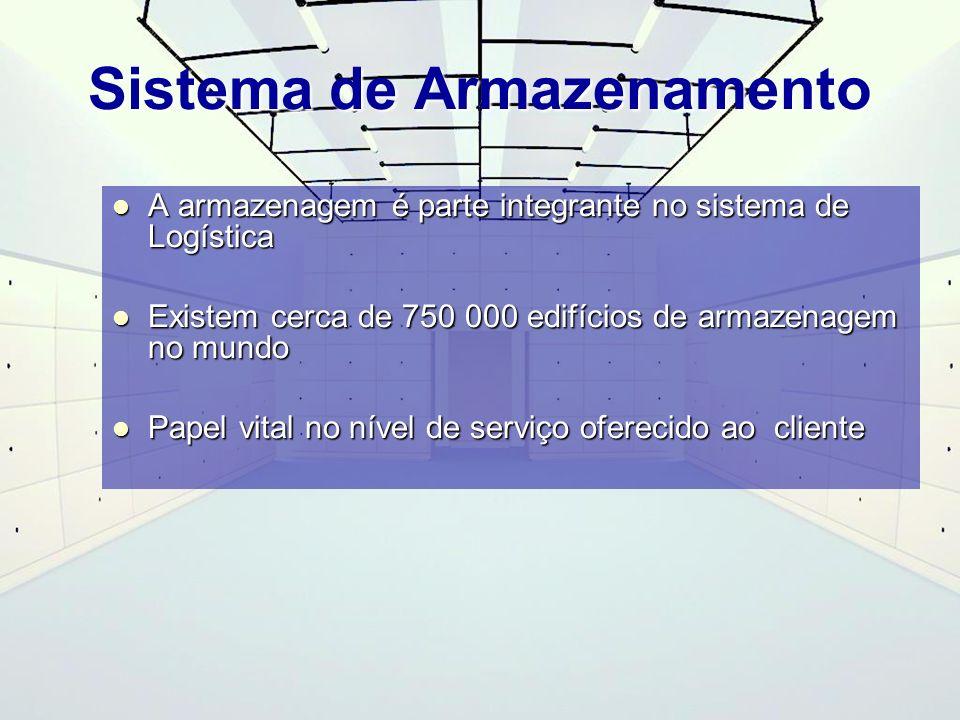 Bibliografia Wikipédia.org http://epsfiles.intermec.com/eps_files/eps_wp/SupplyChainRFID_wp_web.pdf http://www.impomag.com/scripts/ShowPR.asp?RID=8673&CommonCount=0 http://www.lxe.com/pdf/White_Paper-RFID_in_the_WH_and_DC.pdf http://www.congressoeac.locaweb.com.br/artigos12004/375.pdf J.M.C.