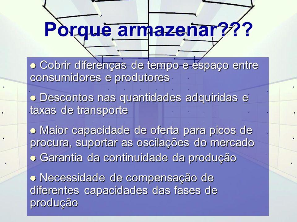 Funções do Armazém Função de Consolidação Função de Consolidação Quando grandes quantidades de vários produtos são levadas para um armazém central.