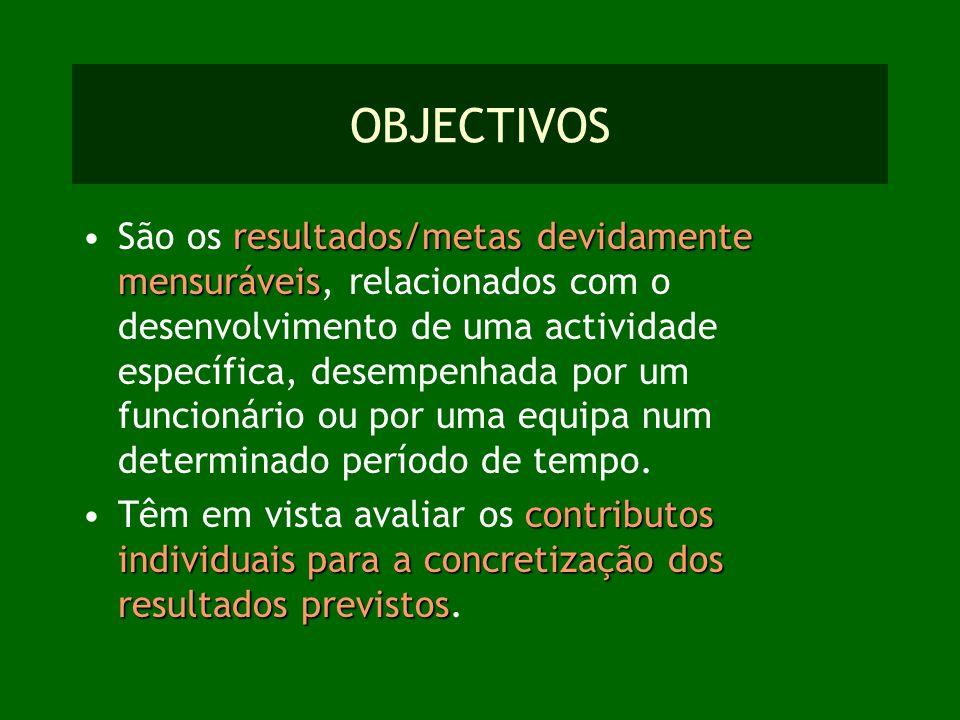 OBJECTIVOS resultados/metas devidamente mensuráveisSão os resultados/metas devidamente mensuráveis, relacionados com o desenvolvimento de uma activida