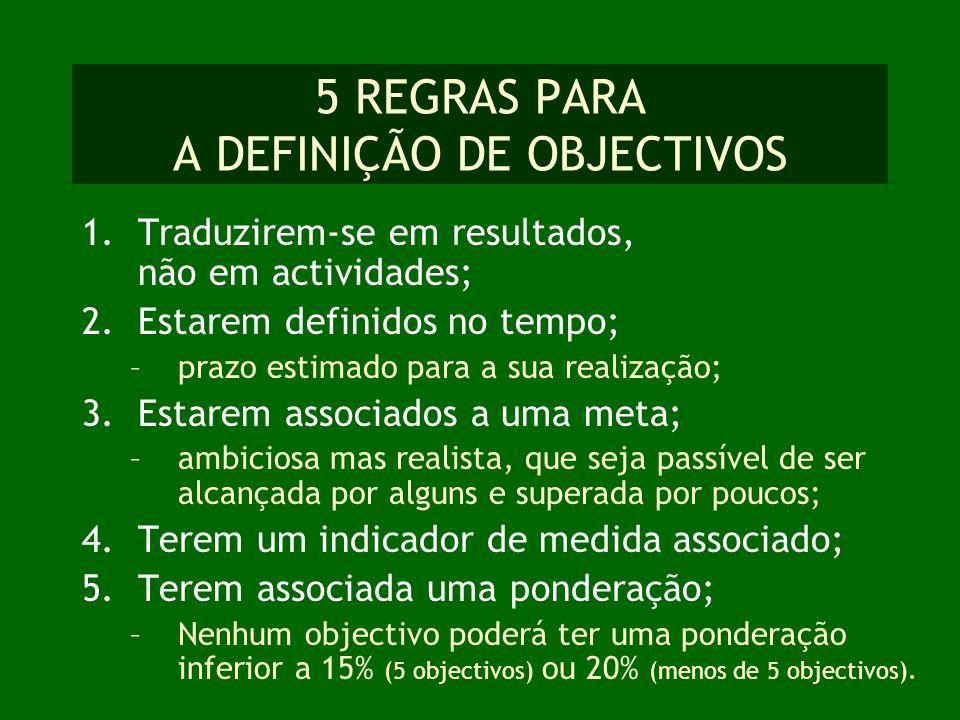 5 REGRAS PARA A DEFINIÇÃO DE OBJECTIVOS 1.Traduzirem-se em resultados, não em actividades; 2.Estarem definidos no tempo; –prazo estimado para a sua re