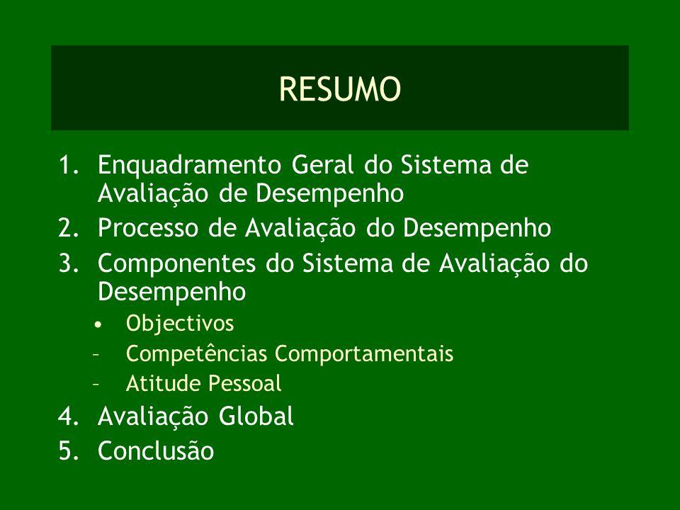 RESUMO 1.Enquadramento Geral do Sistema de Avaliação de Desempenho 2.Processo de Avaliação do Desempenho 3.Componentes do Sistema de Avaliação do Desempenho Objectivos Competências Comportamentais Atitude Pessoal 4.Avaliação Global 5.Conclusão