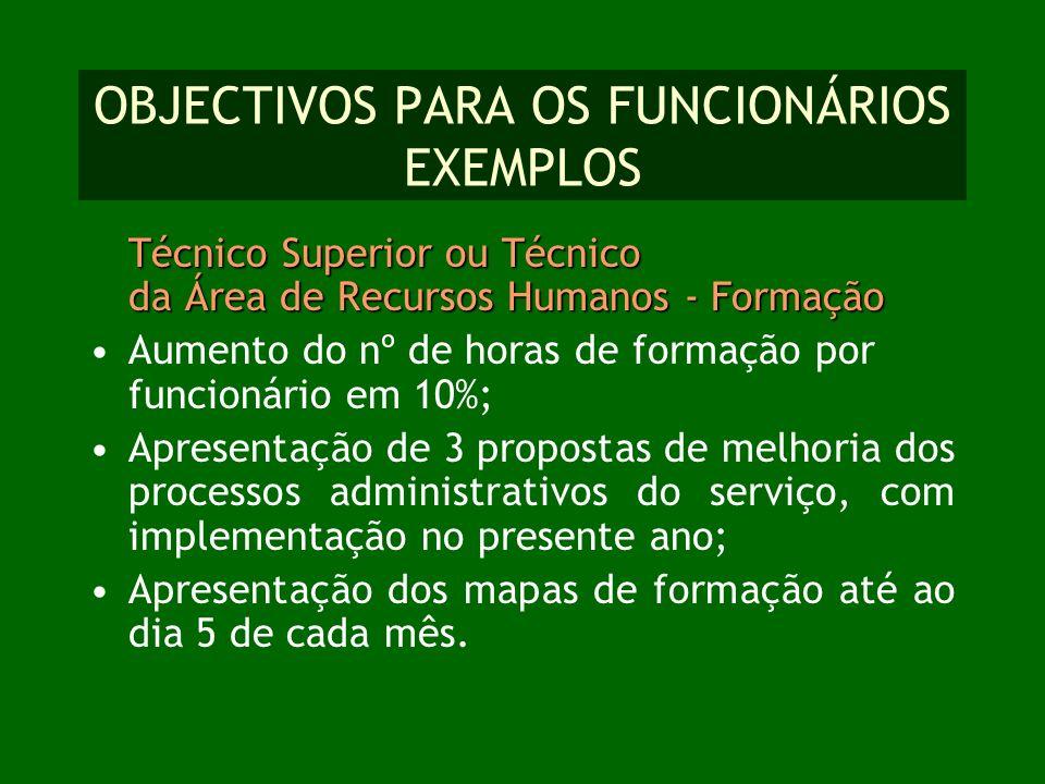OBJECTIVOS PARA OS FUNCIONÁRIOS EXEMPLOS Técnico Superior ou Técnico da Área de Recursos Humanos - Formação Aumento do nº de horas de formação por fun