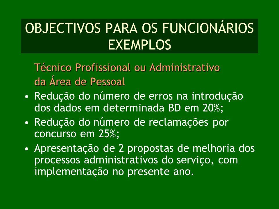 OBJECTIVOS PARA OS FUNCIONÁRIOS EXEMPLOS Técnico Profissional ou Administrativo da Área de Pessoal Redução do número de erros na introdução dos dados