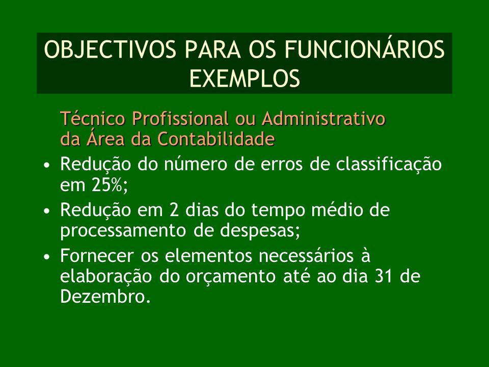 OBJECTIVOS PARA OS FUNCIONÁRIOS EXEMPLOS Técnico Profissional ou Administrativo da Área da Contabilidade Redução do número de erros de classificação e