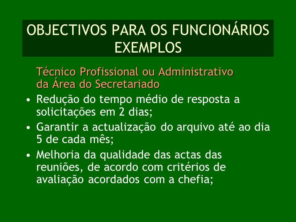 OBJECTIVOS PARA OS FUNCIONÁRIOS EXEMPLOS Técnico Profissional ou Administrativo da Área do Secretariado Redução do tempo médio de resposta a solicitaç