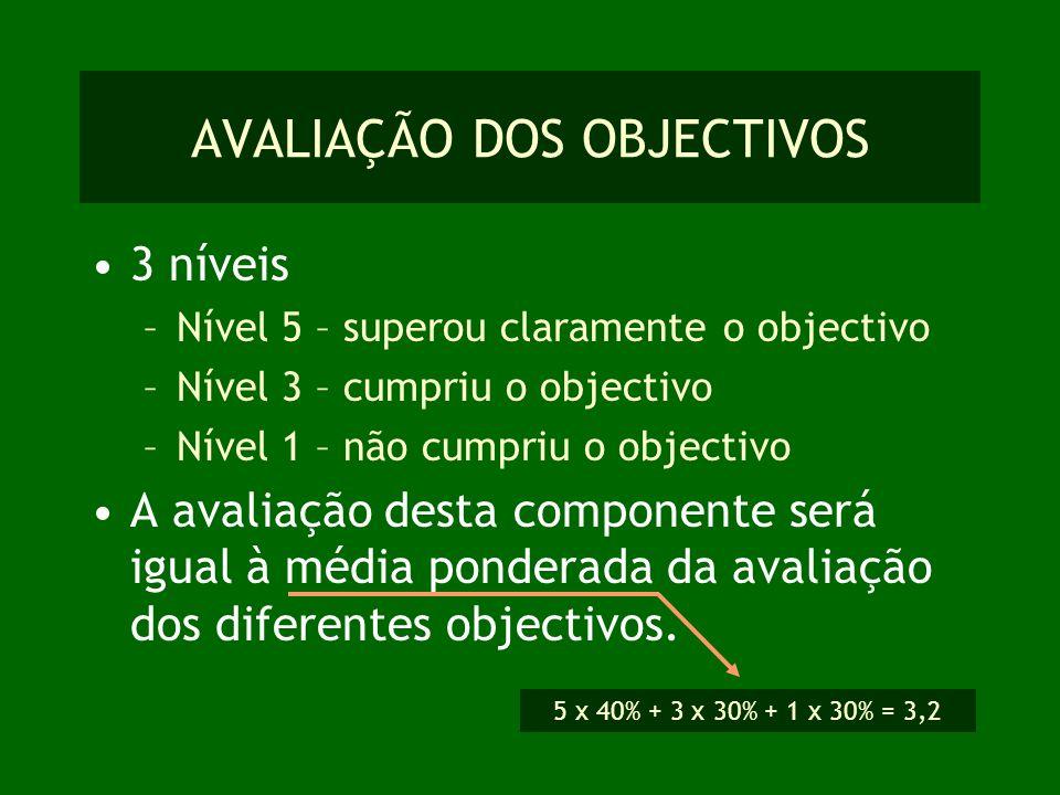 AVALIAÇÃO DOS OBJECTIVOS 3 níveis –Nível 5 – superou claramente o objectivo –Nível 3 – cumpriu o objectivo –Nível 1 – não cumpriu o objectivo A avalia