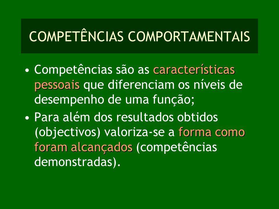 COMPETÊNCIAS COMPORTAMENTAIS características pessoaisCompetências são as características pessoais que diferenciam os níveis de desempenho de uma funçã