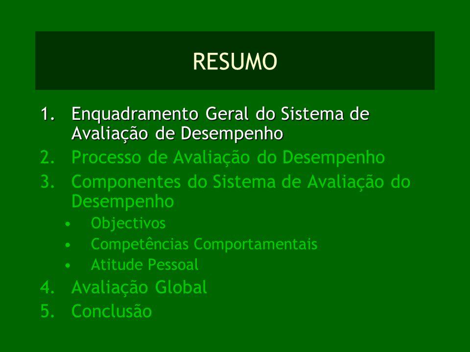 RESUMO 1.Enquadramento Geral do Sistema de Avaliação de Desempenho 2.Processo de Avaliação do Desempenho 3.Componentes do Sistema de Avaliação do Desempenho ObjectivosObjectivos Competências Comportamentais Atitude Pessoal 4.Avaliação Global 5.Conclusão