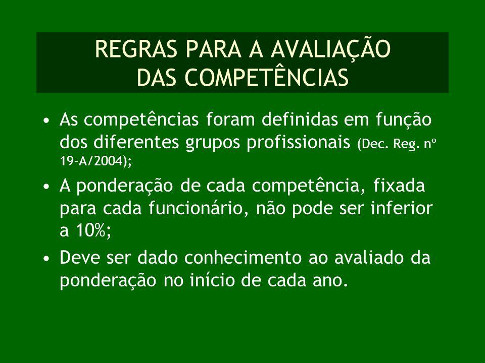 REGRAS PARA A AVALIAÇÃO DAS COMPETÊNCIAS As competências foram definidas em função dos diferentes grupos profissionais (Dec. Reg. nº 19-A/2004); A pon
