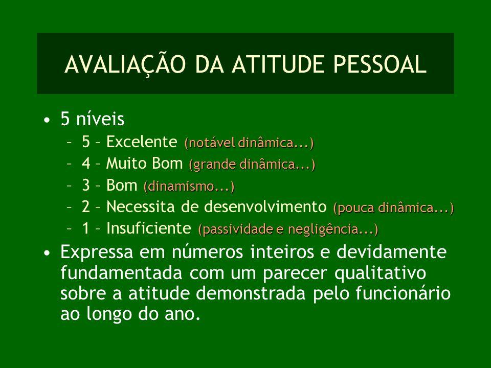 AVALIAÇÃO DA ATITUDE PESSOAL 5 níveis (notável dinâmica...) –5 – Excelente (notável dinâmica...) (grande dinâmica...) –4 – Muito Bom (grande dinâmica.