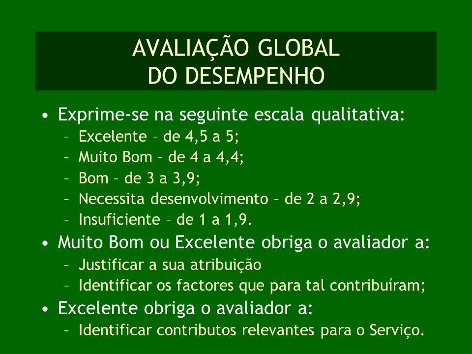 AVALIAÇÃO GLOBAL DO DESEMPENHO Exprime-se na seguinte escala qualitativa: –Excelente – de 4,5 a 5; –Muito Bom – de 4 a 4,4; –Bom – de 3 a 3,9; –Necess