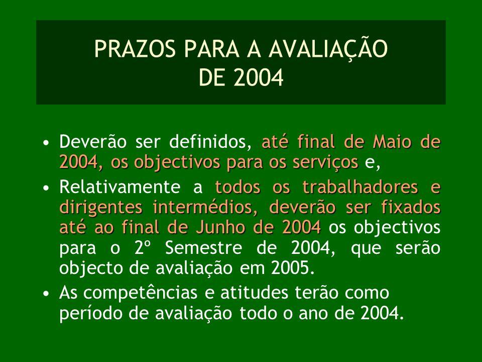 PRAZOS PARA A AVALIAÇÃO DE 2004 até final de Maio de 2004, os objectivos para os serviçosDeverão ser definidos, até final de Maio de 2004, os objectiv