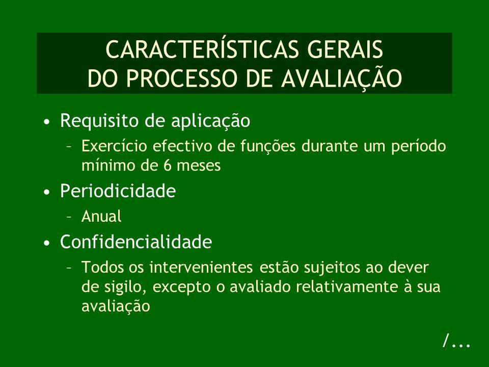 CARACTERÍSTICAS GERAIS DO PROCESSO DE AVALIAÇÃO Requisito de aplicação –Exercício efectivo de funções durante um período mínimo de 6 meses Periodicida