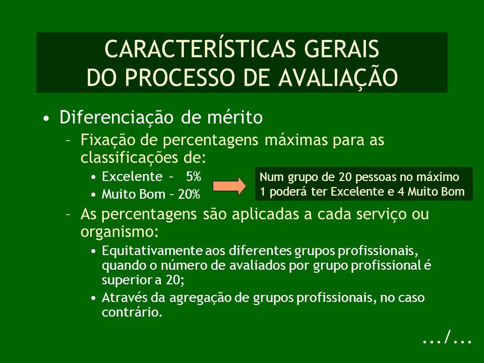 CARACTERÍSTICAS GERAIS DO PROCESSO DE AVALIAÇÃO Diferenciação de mérito –Fixação de percentagens máximas para as classificações de: Excelente – 5% Mui