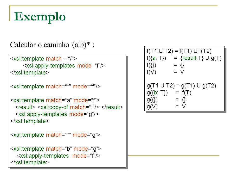 Exemplo f(T1 U T2) = f(T1) U f(T2) f({a: T}) = {result:T} U g(T) f({}) = {} f(V) = V g(T1 U T2) = g(T1) U g(T2) g({b: T}) = f(T) g({}) = {} g(V) = V f