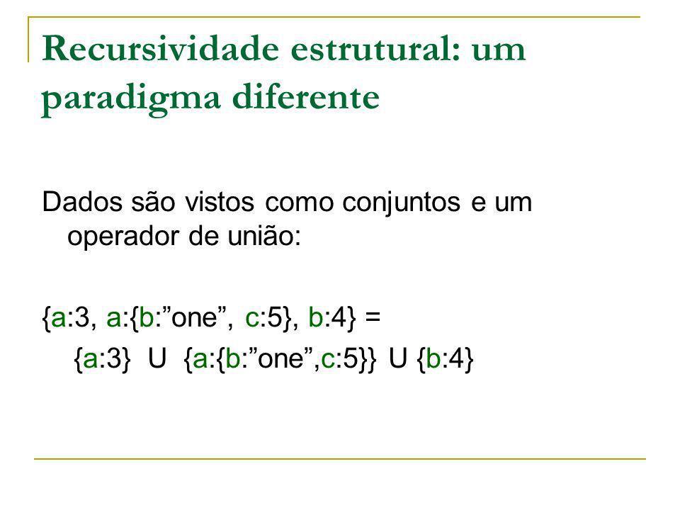 Recursividade estrutural: um paradigma diferente Dados são vistos como conjuntos e um operador de união: {a:3, a:{b:one, c:5}, b:4} = {a:3} U {a:{b:on